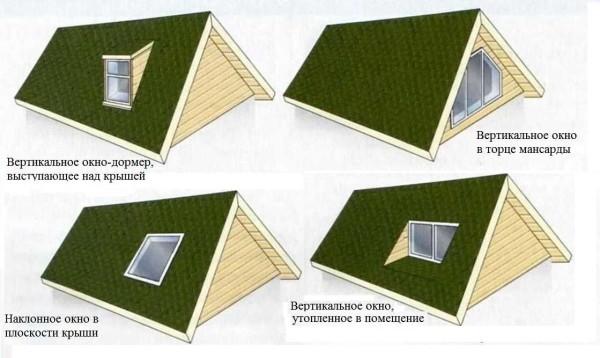 Мансарда своими руками окно в крыше 833