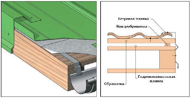 krovelniy-pirog-pod-868718.jpg