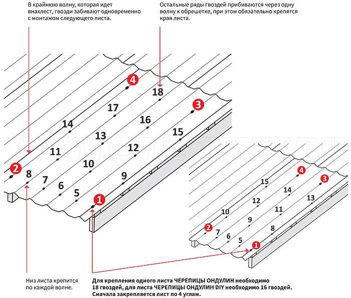 ondulin-instruktsiya-montazhu-81C653.jpg